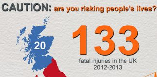 Caution info graphic