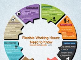 Flexible-infographic