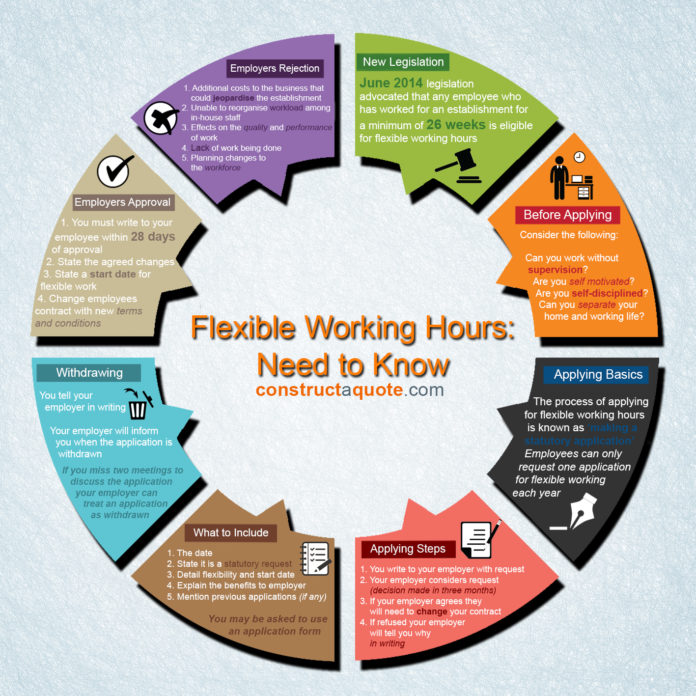 Flexible-infographic