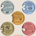 financeleadersinfographic