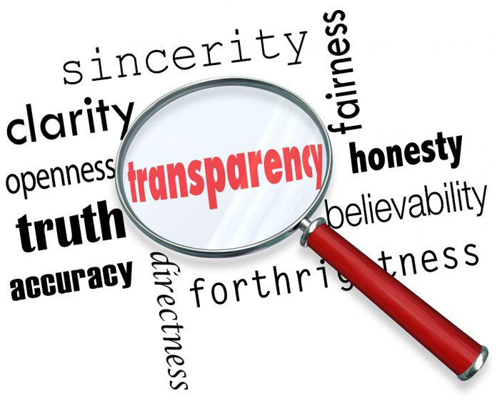 Transparency Word Magnifying Glass Sincerity Openness Clarity