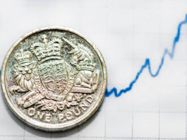 Prices are rising whilst consumer confidence falls.