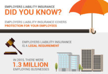 employers-liability-infographic