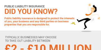 Public liability insurance infographic constructaquote.com