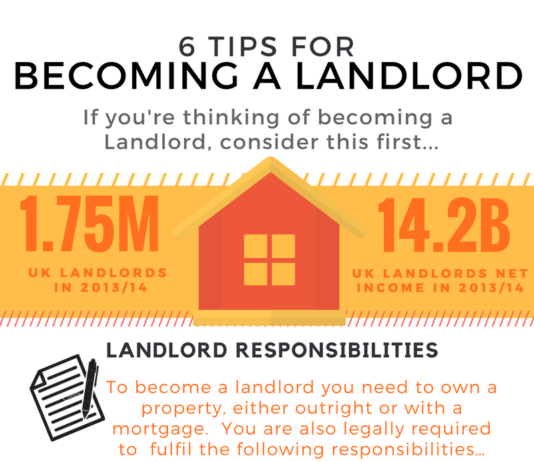 Thinking of becoming a landlord? These 6 top tips in our latest infographic will help you.