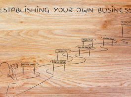 A handdrawn road map on a piece of wood outlining how to establish a business