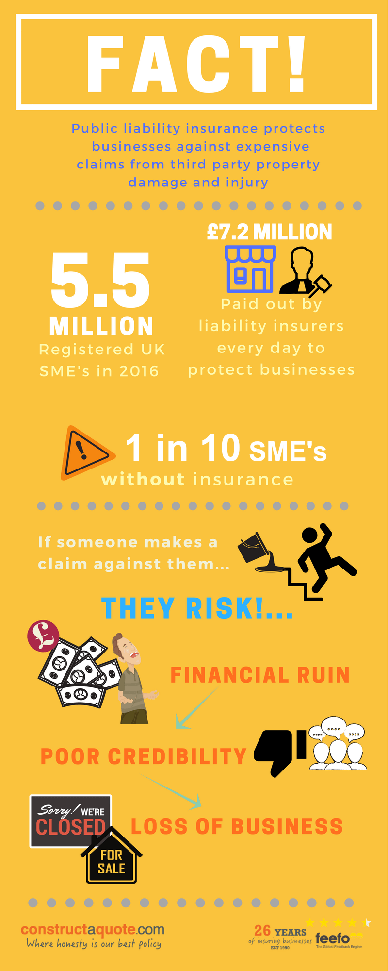 Infographic: Public Liability Insurance Facts