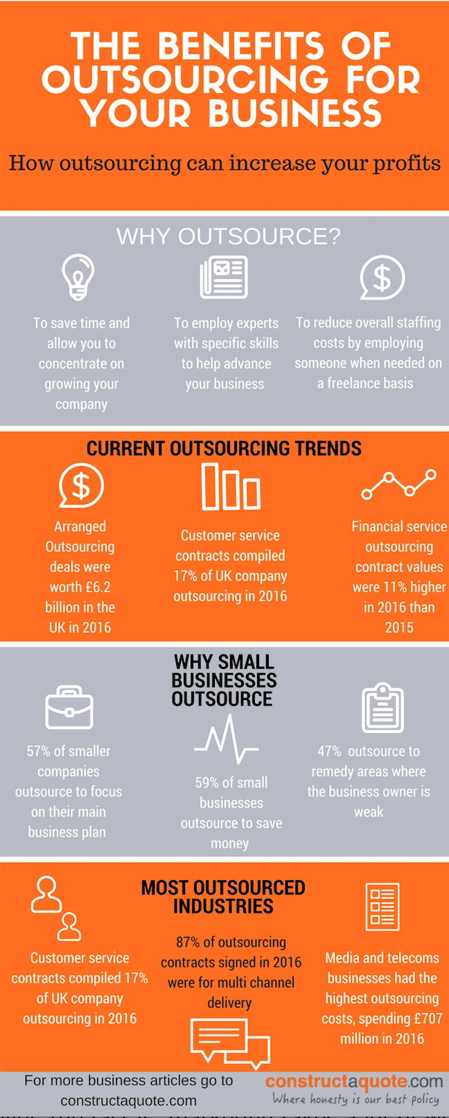 Info-Graphic: The Benefits Of Outsourcing For Your Business
