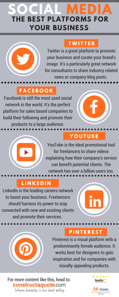 Infographic: The Best Social Media Platforms For Your Business