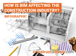 How is BIM affecting the construction Industry?