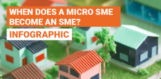 Infographic: When Does A Micro SME Become An SME?