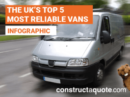 The UK's Top 5 Most Reliable Vans
