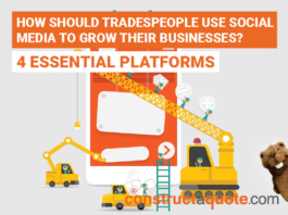 How should Tradespeople use social media to grow their business?