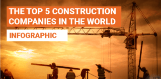 The Top 5 Construction Companies In The World