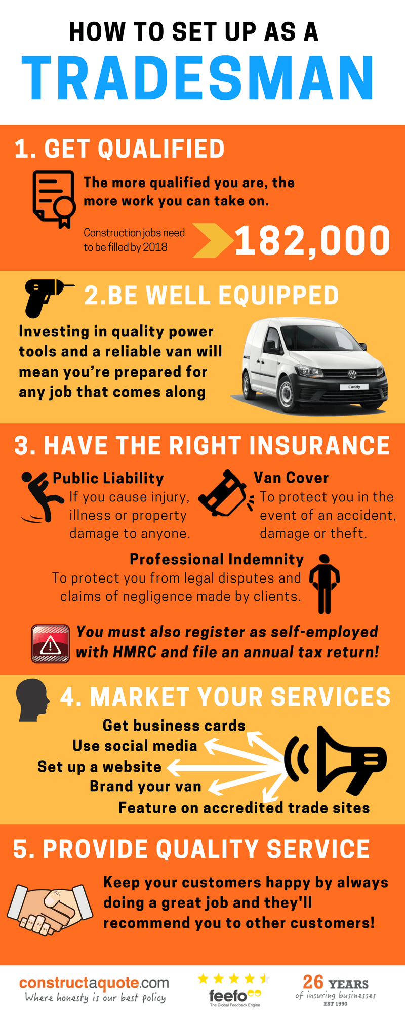 infographic: how to set up as tradesman (1)