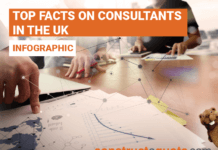 The Top Facts about Consultants In The UK