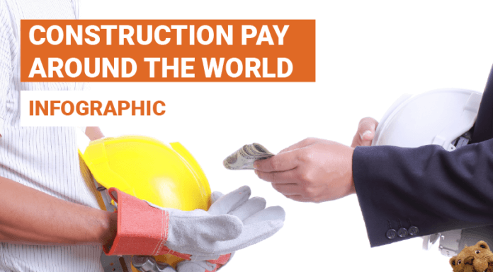 Construction Pay Around the World - Infographic
