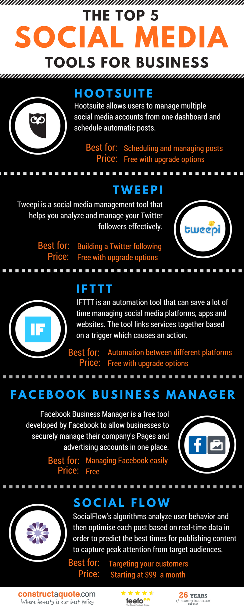 Infographic: The Top 5 Social Media Tools For Business