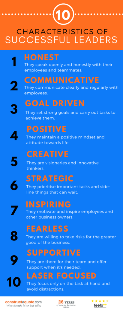 Infographic: 10 Characteristics Of Successful Leaders