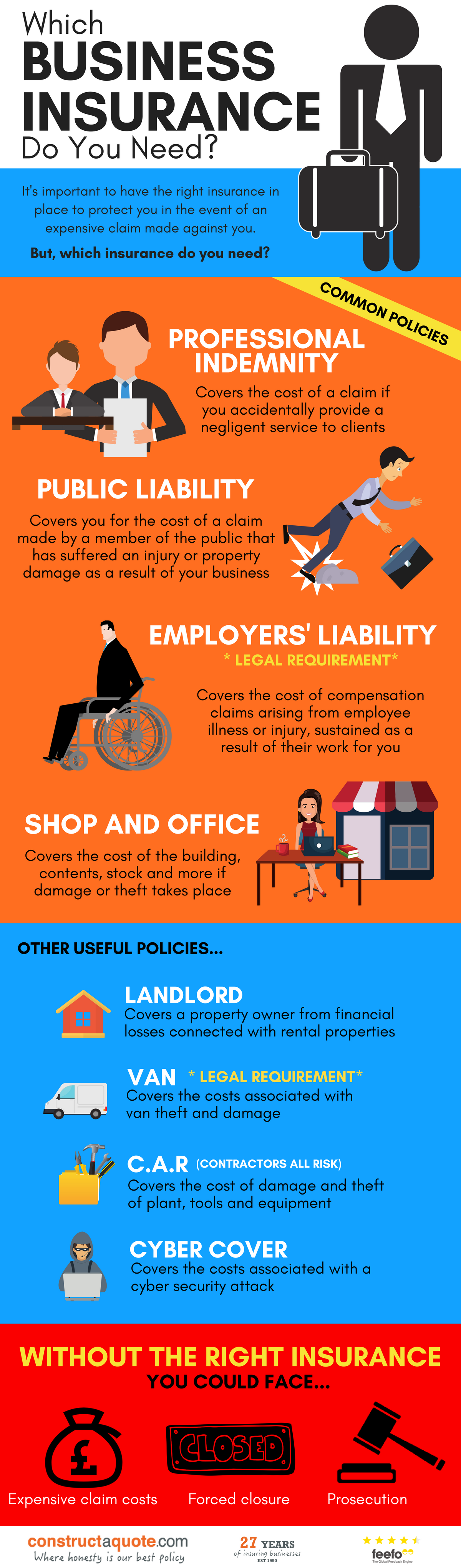 Infographic: Which Business Insurance Do You Need?