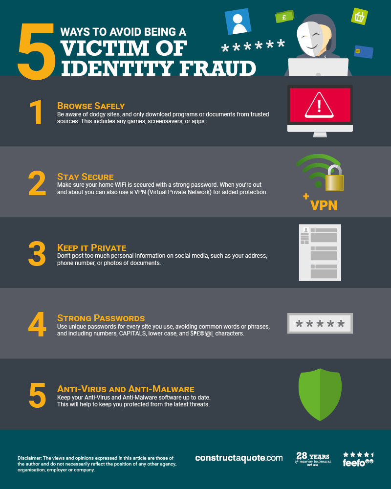 5 Ways To Avoid Being A Victim Of Identity Fraud