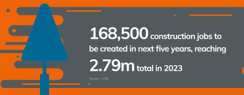 Brexit No Deal Construction Jobs